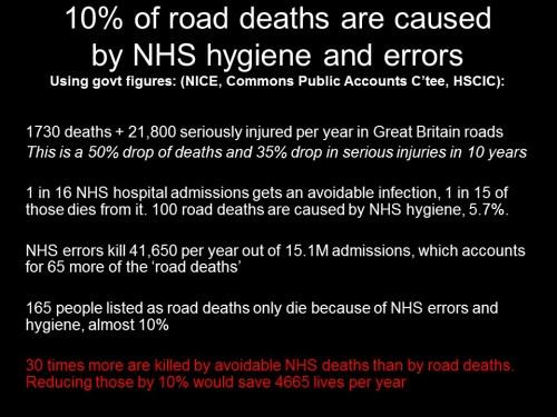 road safety v NHS