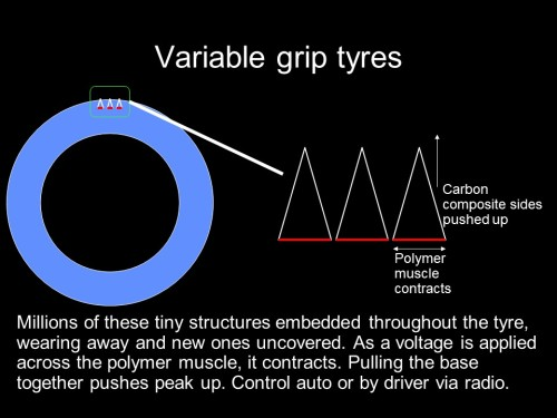variable grip