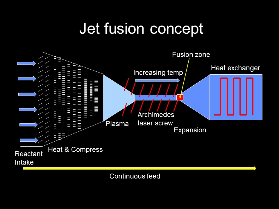Fusions Needs Jet Engine Architecture Not Jet The More Accurate