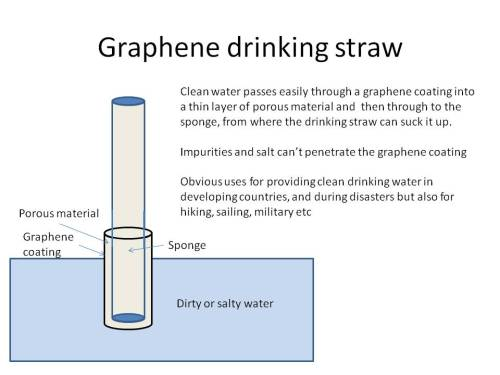Graphene drinking straw