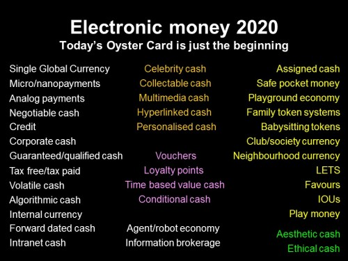 future electronic cash