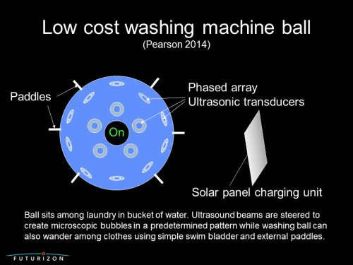 Ultrasonic washing ball