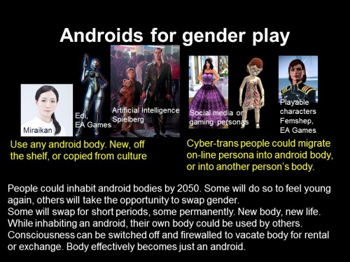 Using robots for gender play